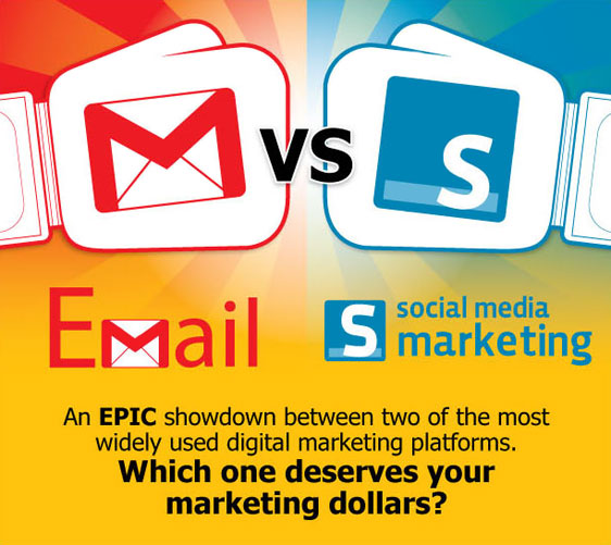 Email Markerting VS Social Media