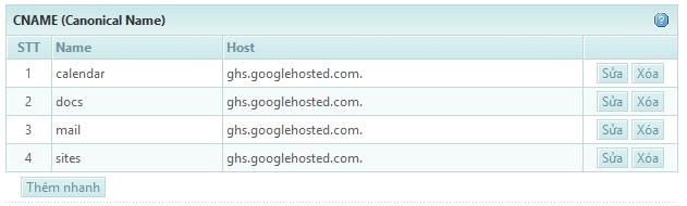 Cấu hình Cname cho URL tùy chỉnh Google Apps